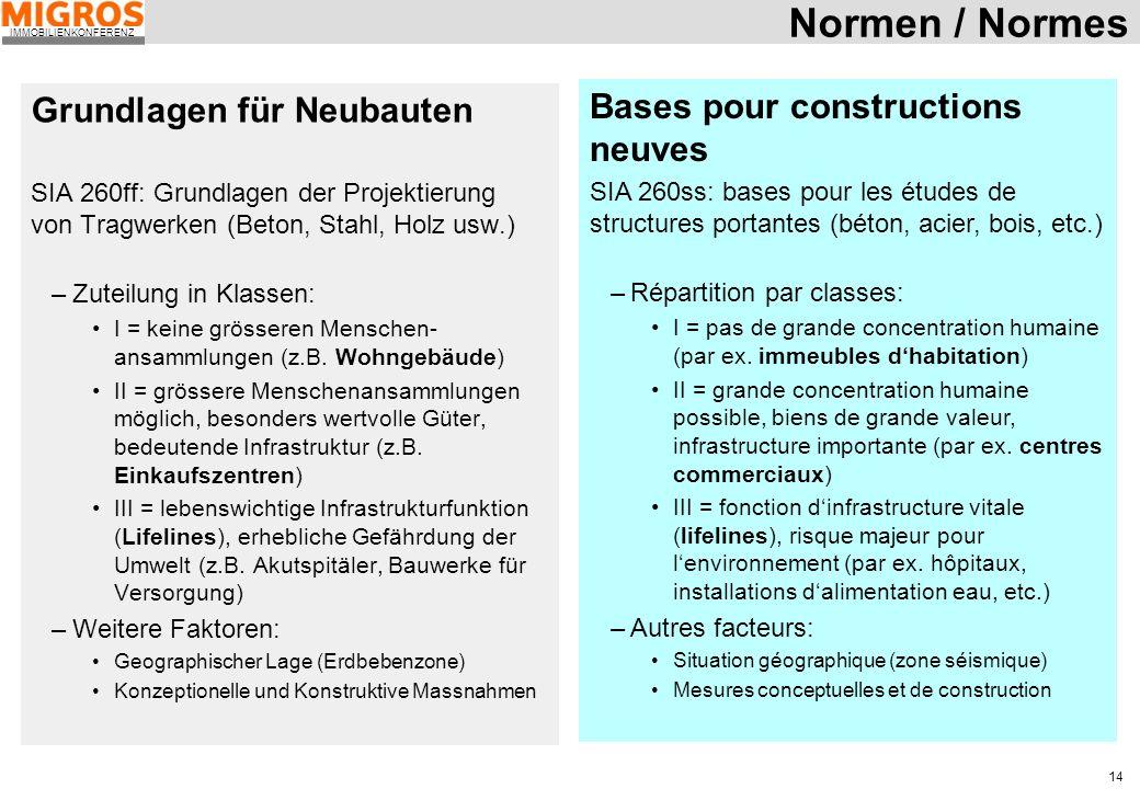 Normen / Normes Bases pour constructions neuves