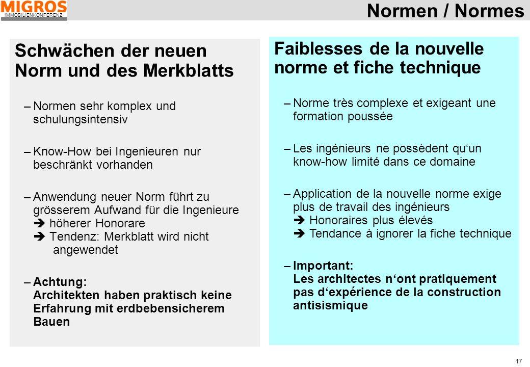 Normen / Normes Schwächen der neuen Norm und des Merkblatts