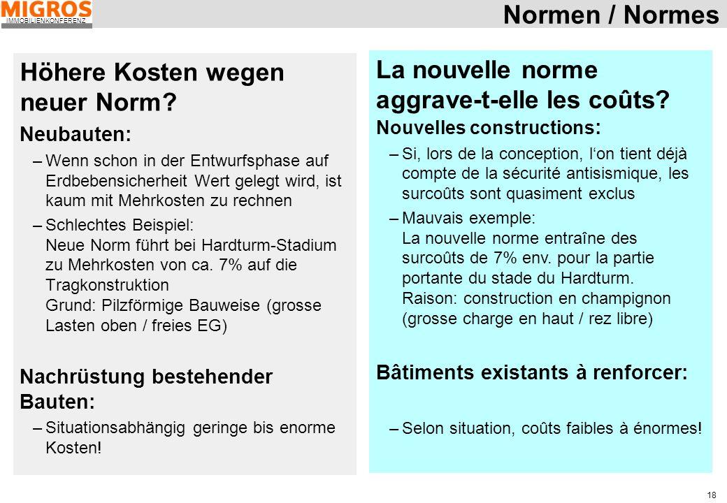 Normen / Normes Höhere Kosten wegen neuer Norm Neubauten: