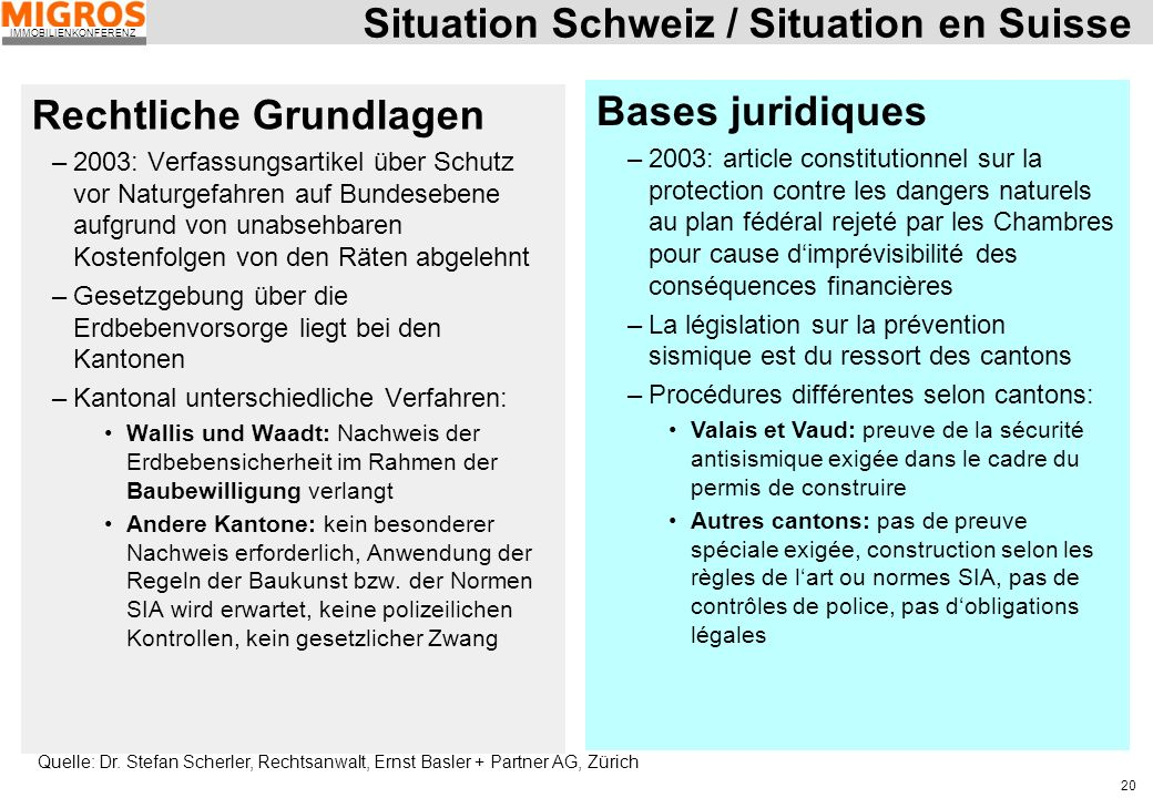 Situation Schweiz / Situation en Suisse