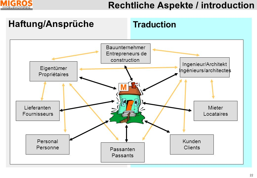 Rechtliche Aspekte / introduction