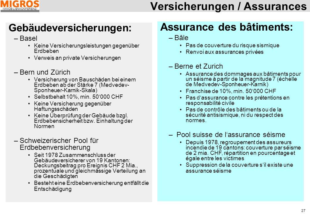 Versicherungen / Assurances