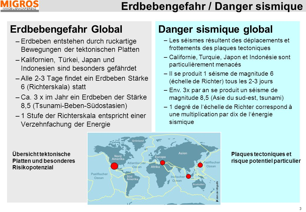 Erdbebengefahr / Danger sismique