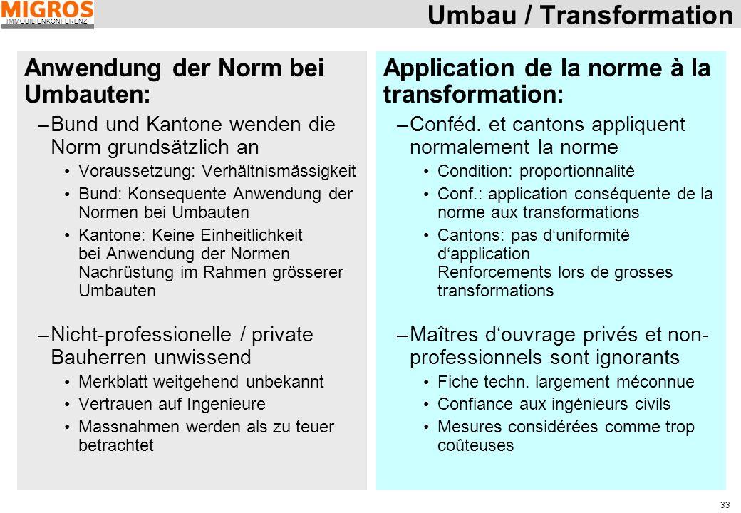 Umbau / Transformation