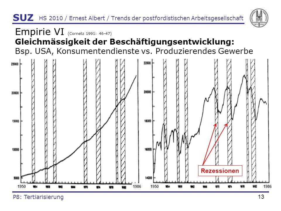 Empirie VI (Cornetz 1991: 46-47)