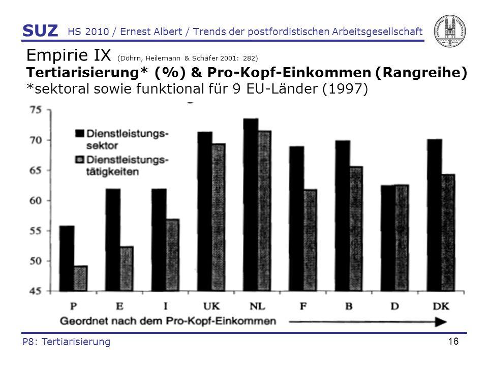 Empirie IX (Döhrn, Heilemann & Schäfer 2001: 282)