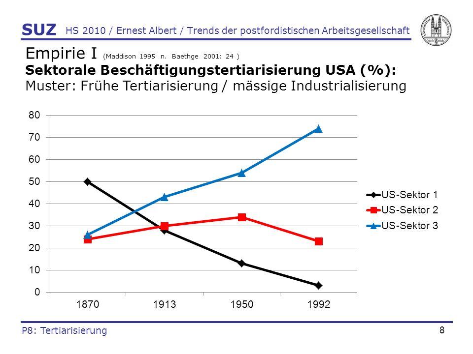 Empirie I (Maddison 1995 n. Baethge 2001: 24 )