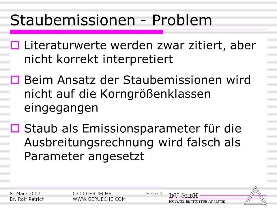 Staubemissionen - Problem