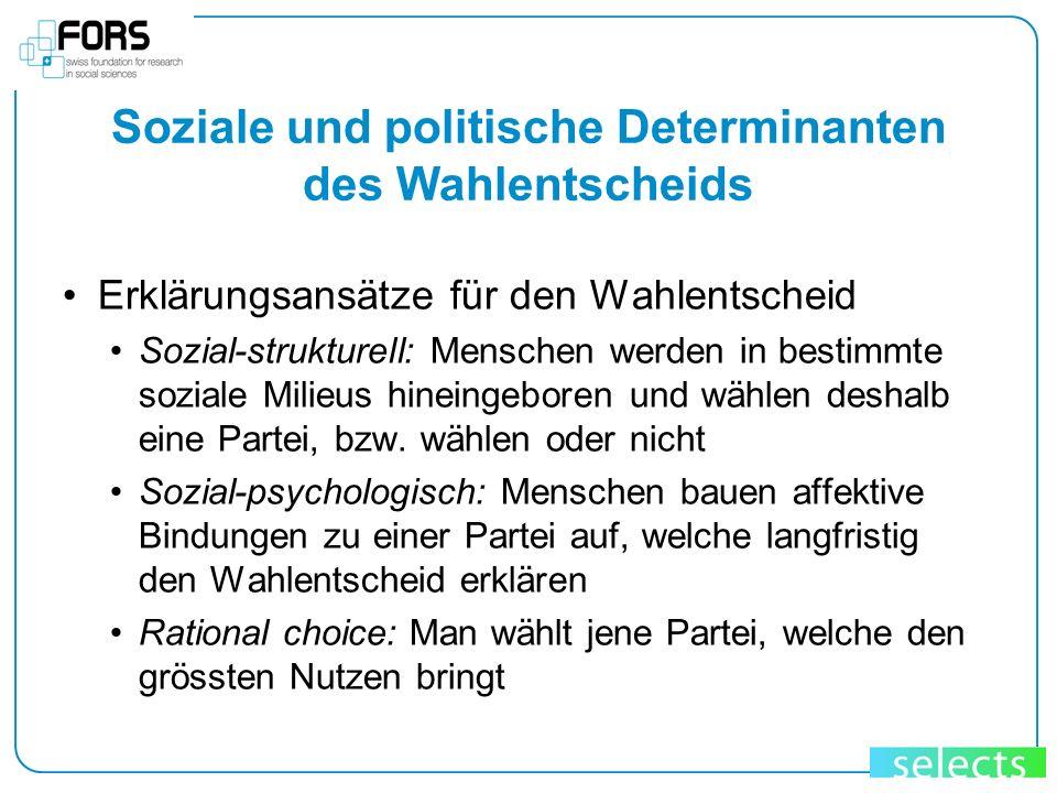 Soziale und politische Determinanten des Wahlentscheids