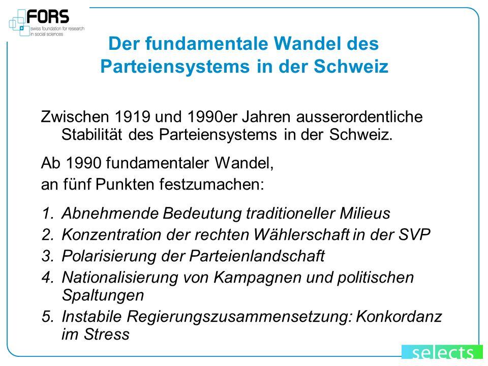 Der fundamentale Wandel des Parteiensystems in der Schweiz