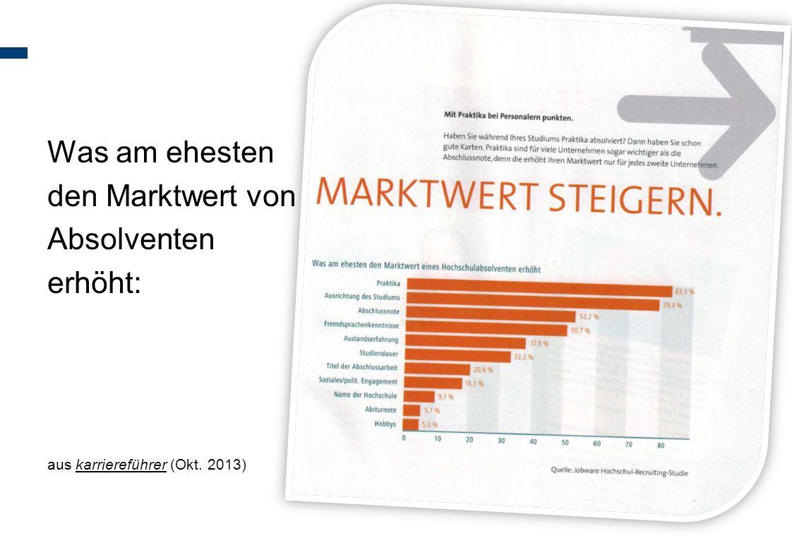 Was am ehesten den Marktwert von Absolventen erhöht: