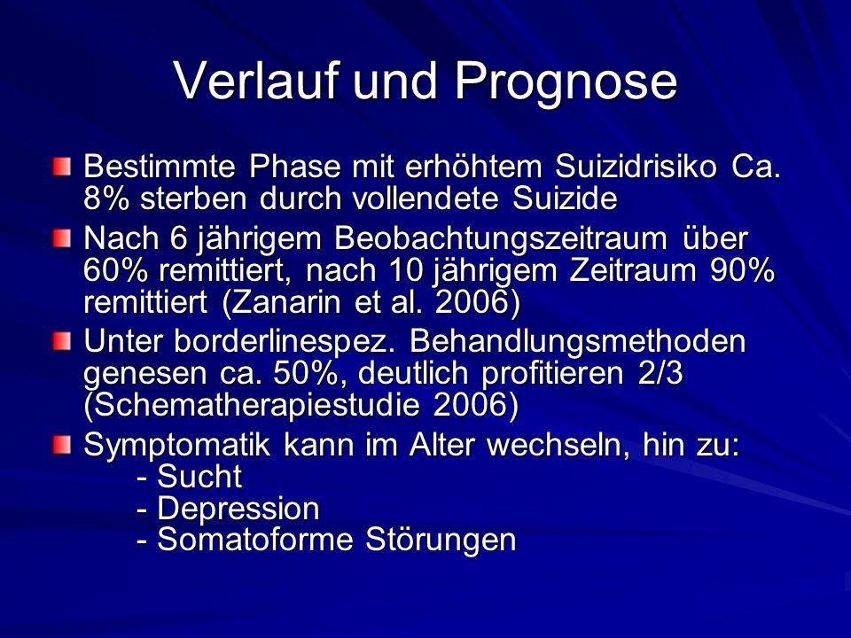 Verlauf und Prognose Bestimmte Phase mit erhöhtem Suizidrisiko Ca. 8% sterben durch vollendete Suizide.