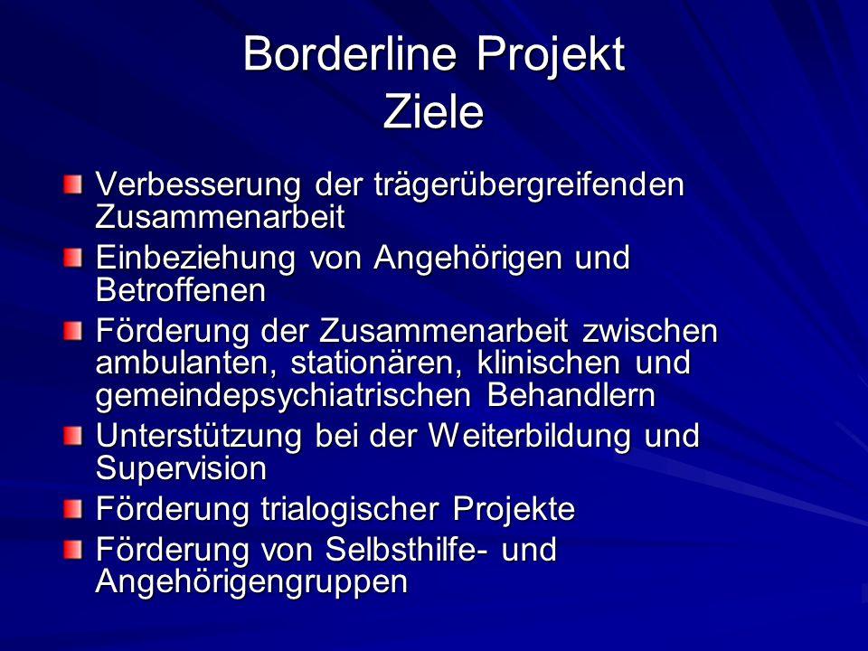 Borderline Projekt Ziele
