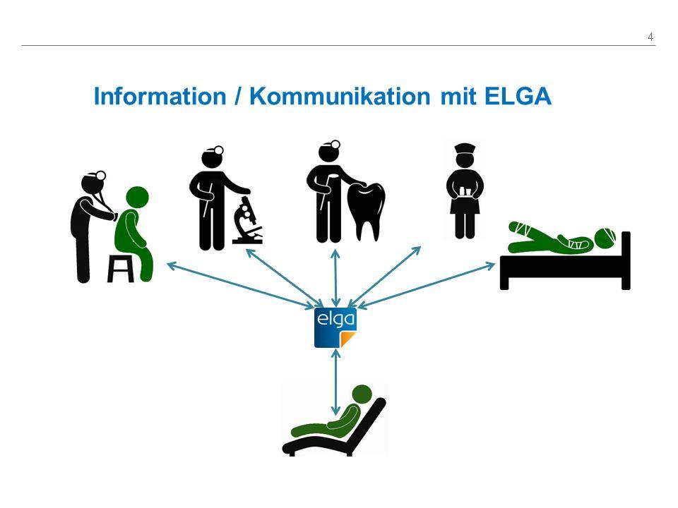Information / Kommunikation mit ELGA