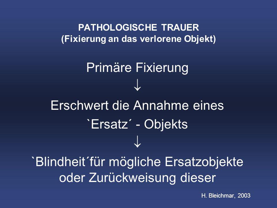PATHOLOGISCHE TRAUER (Fixierung an das verlorene Objekt)