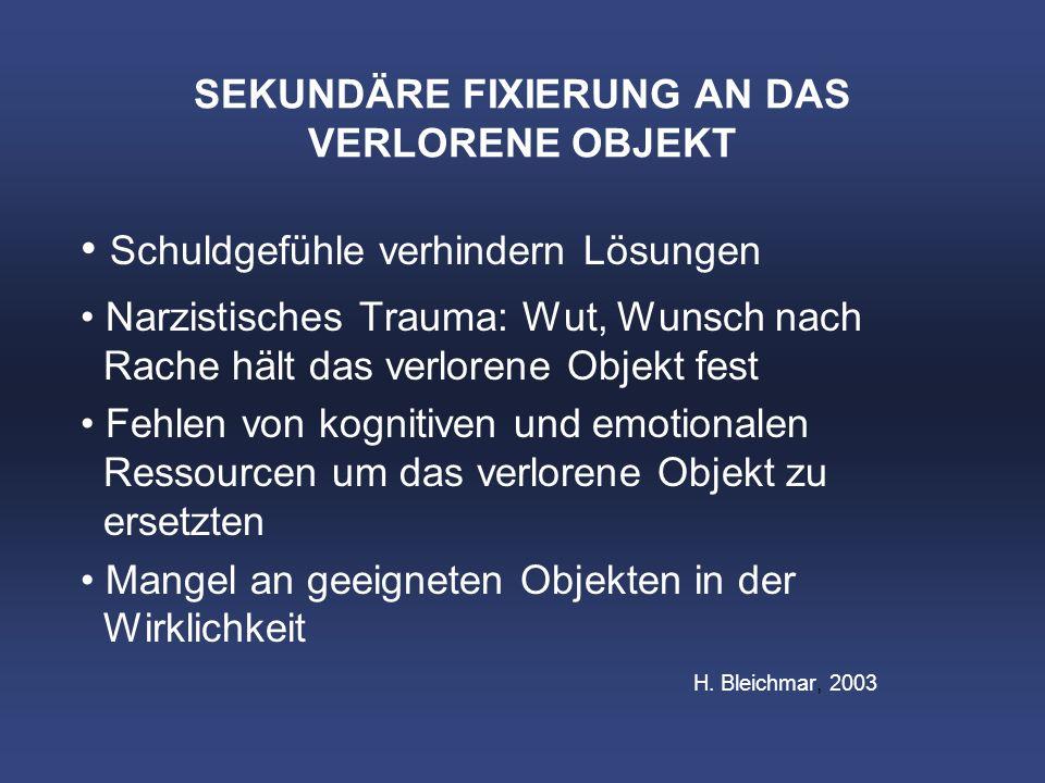 SEKUNDÄRE FIXIERUNG AN DAS VERLORENE OBJEKT