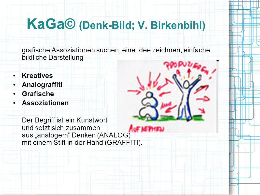 KaGa© (Denk-Bild; V. Birkenbihl)
