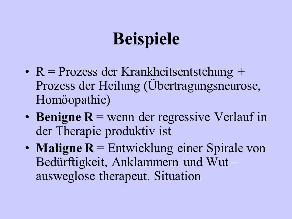 Beispiele R = Prozess der Krankheitsentstehung + Prozess der Heilung (Übertragungsneurose, Homöopathie)