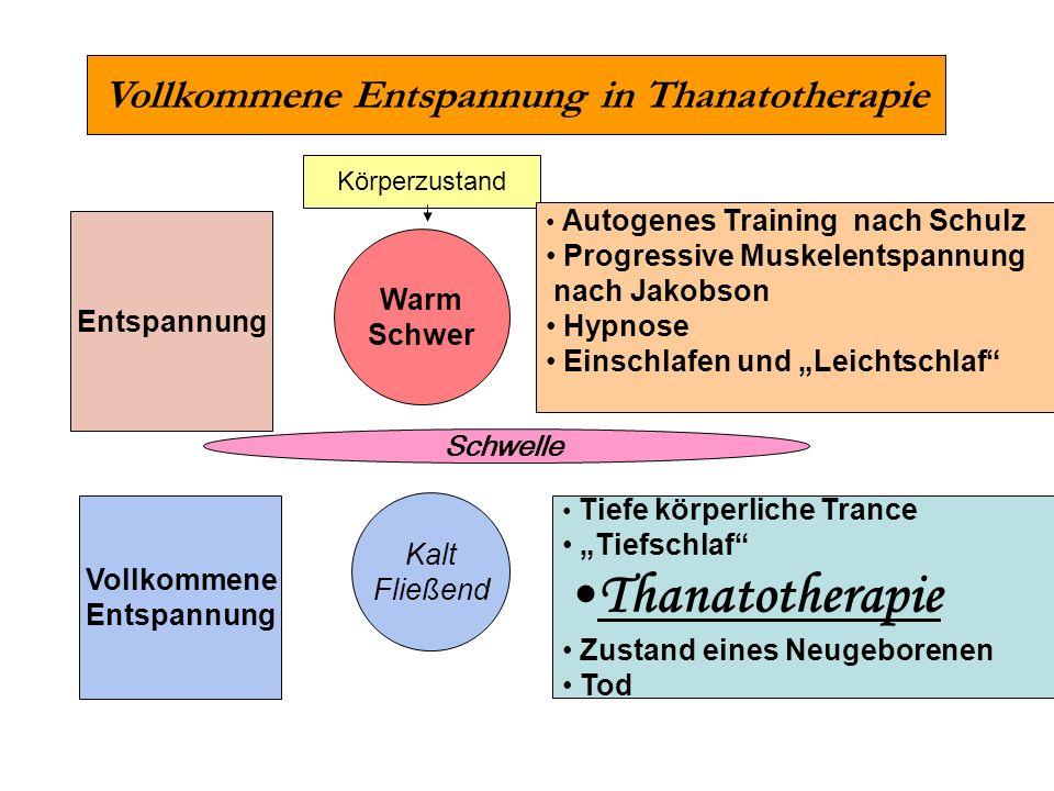Vollkommene Entspannung in Thanatotherapie
