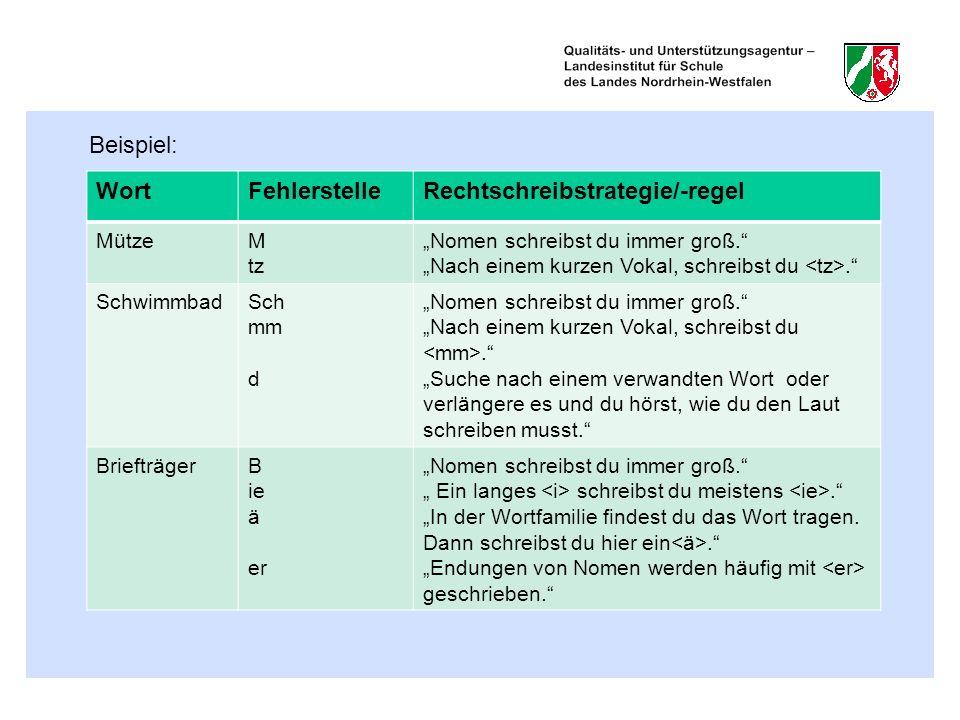Rechtschreibstrategie/-regel