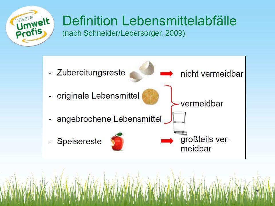 Definition Lebensmittelabfälle (nach Schneider/Lebersorger, 2009)