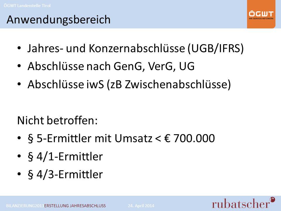 Jahres- und Konzernabschlüsse (UGB/IFRS)