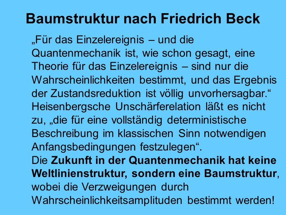 Baumstruktur nach Friedrich Beck