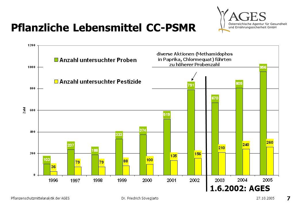 Pflanzliche Lebensmittel CC-PSMR