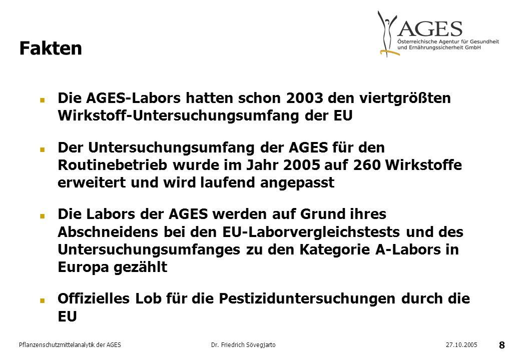 Fakten Die AGES-Labors hatten schon 2003 den viertgrößten Wirkstoff-Untersuchungsumfang der EU.