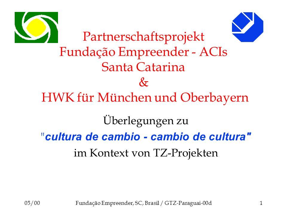Partnerschaftsprojekt Fundação Empreender - ACIs Santa Catarina & HWK für München und Oberbayern