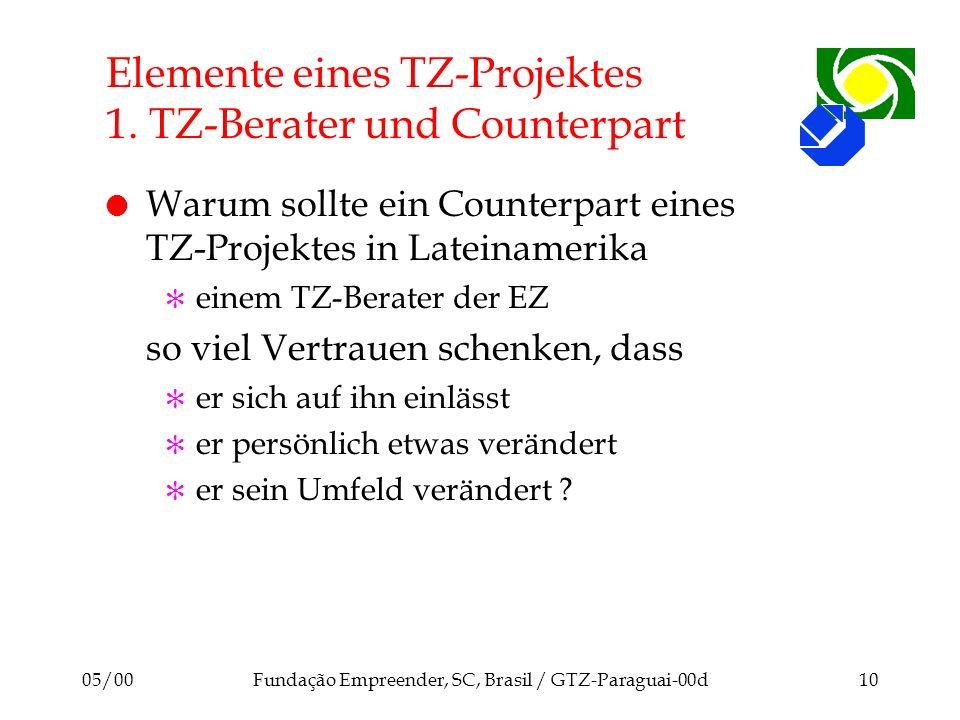 Elemente eines TZ-Projektes 1. TZ-Berater und Counterpart