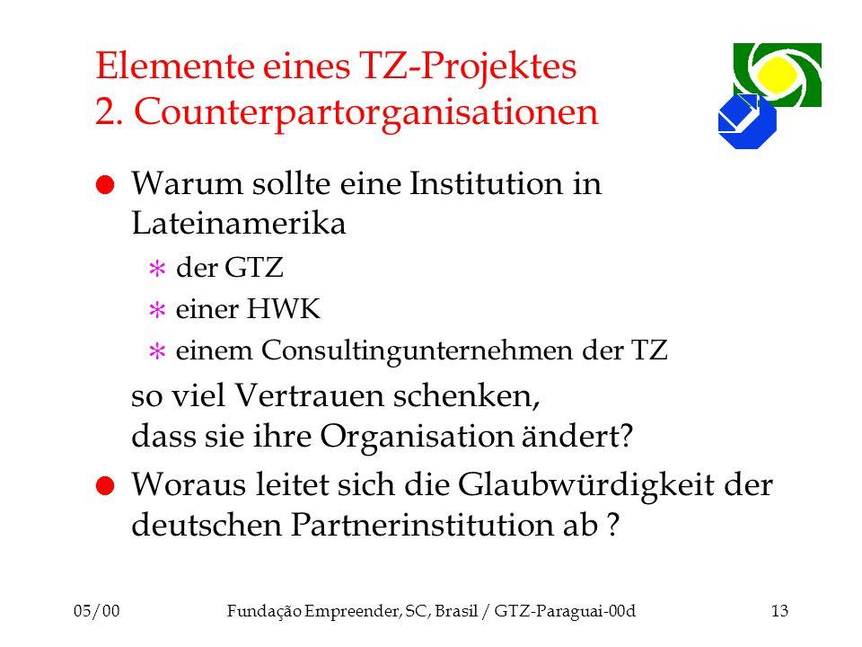 Elemente eines TZ-Projektes 2. Counterpartorganisationen