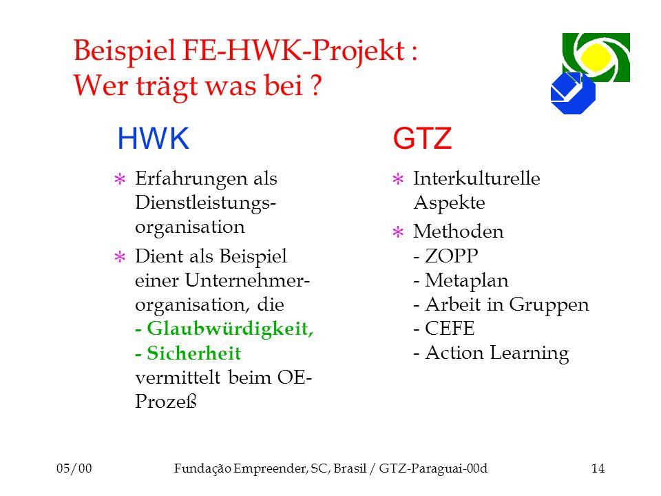 Beispiel FE-HWK-Projekt : Wer trägt was bei