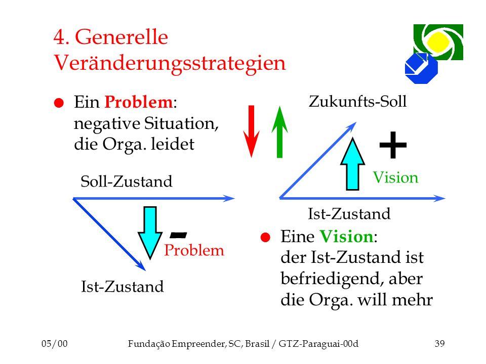 4. Generelle Veränderungsstrategien