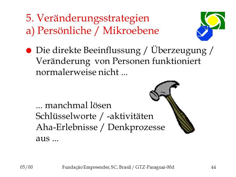 5. Veränderungsstrategien a) Persönliche / Mikroebene