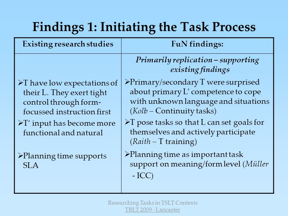 Findings 1: Initiating the Task Process