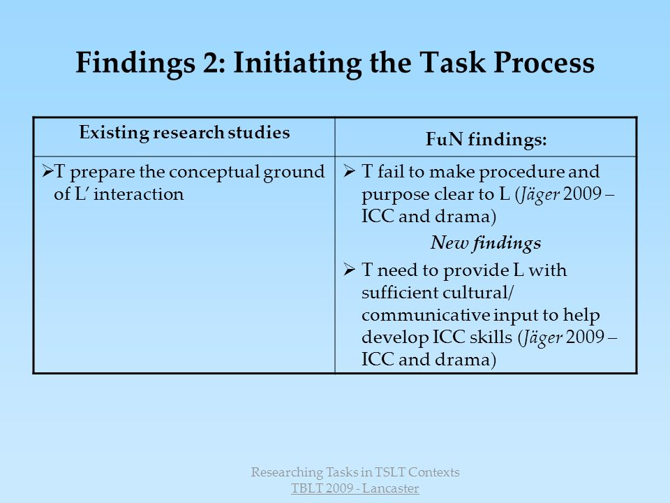 Findings 2: Initiating the Task Process