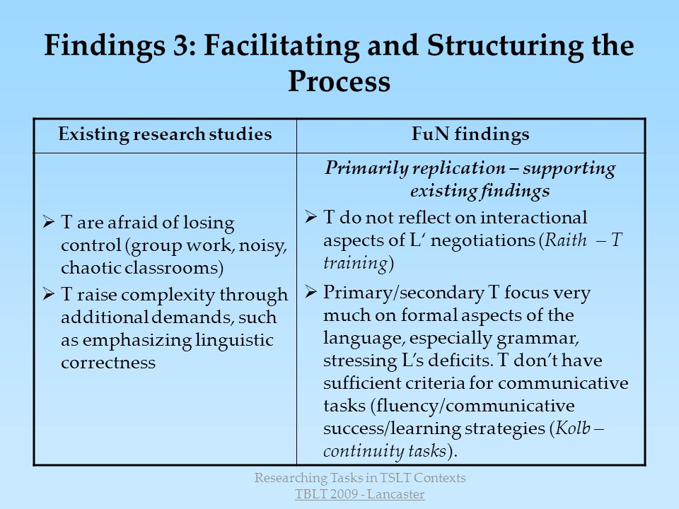Findings 3: Facilitating and Structuring the Process