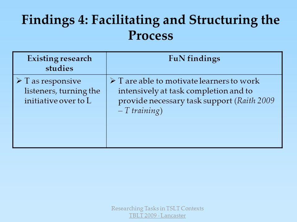 Findings 4: Facilitating and Structuring the Process