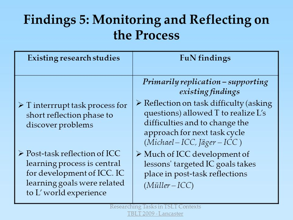 Findings 5: Monitoring and Reflecting on the Process