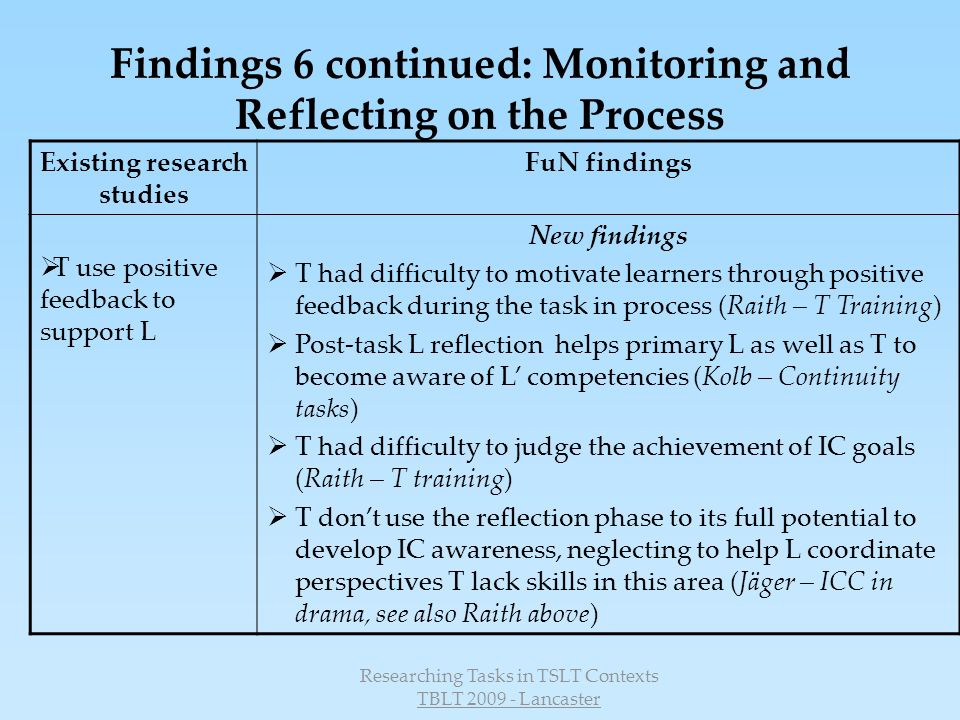 Findings 6 continued: Monitoring and Reflecting on the Process