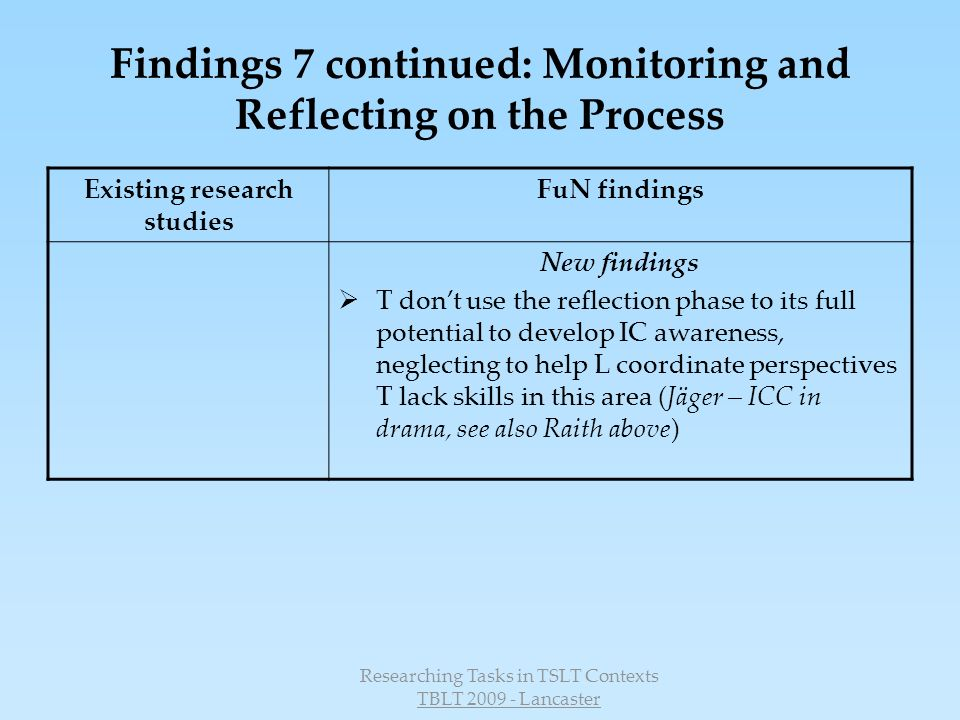 Findings 7 continued: Monitoring and Reflecting on the Process
