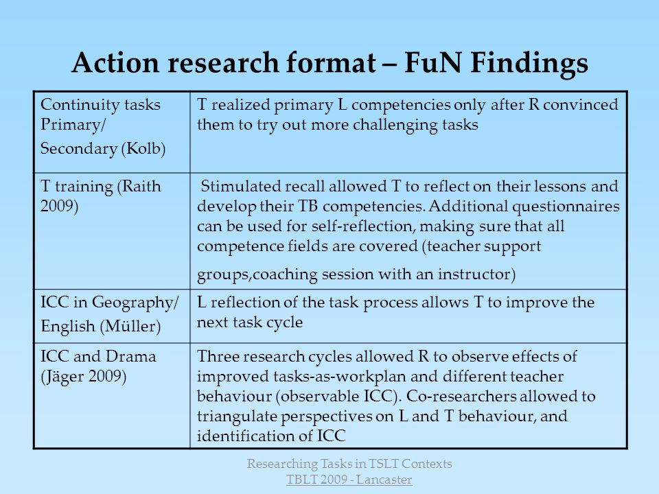Action research format – FuN Findings