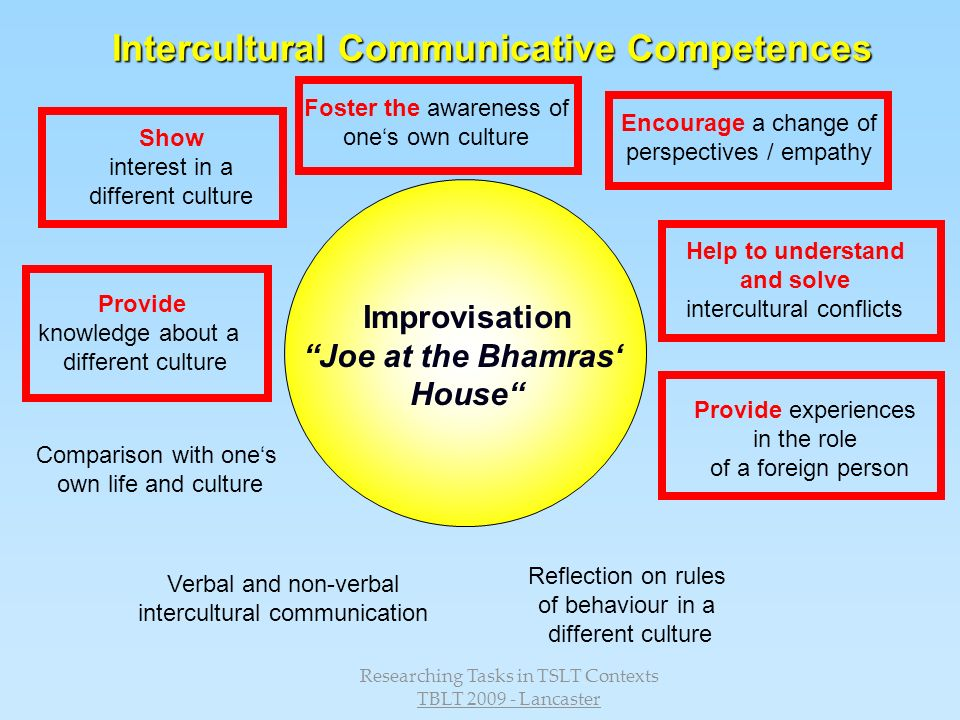Intercultural Communicative Competences
