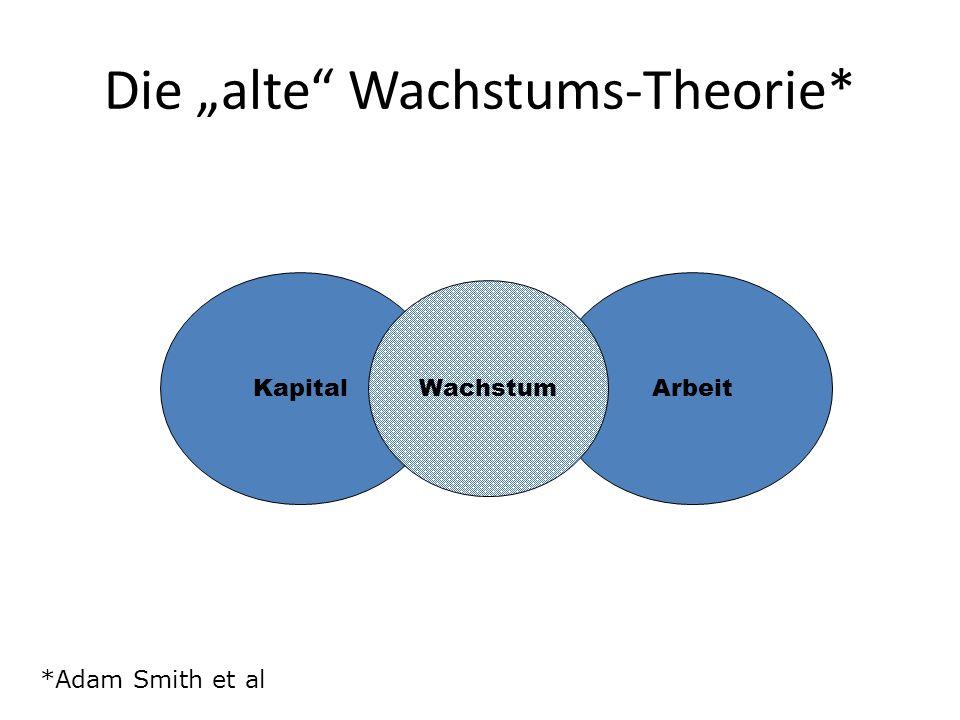 """Die """"alte Wachstums-Theorie*"""
