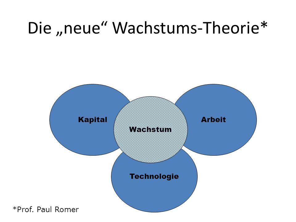 """Die """"neue Wachstums-Theorie*"""