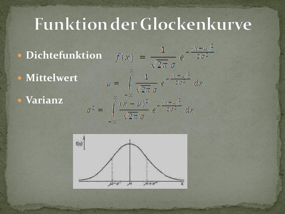 Funktion der Glockenkurve