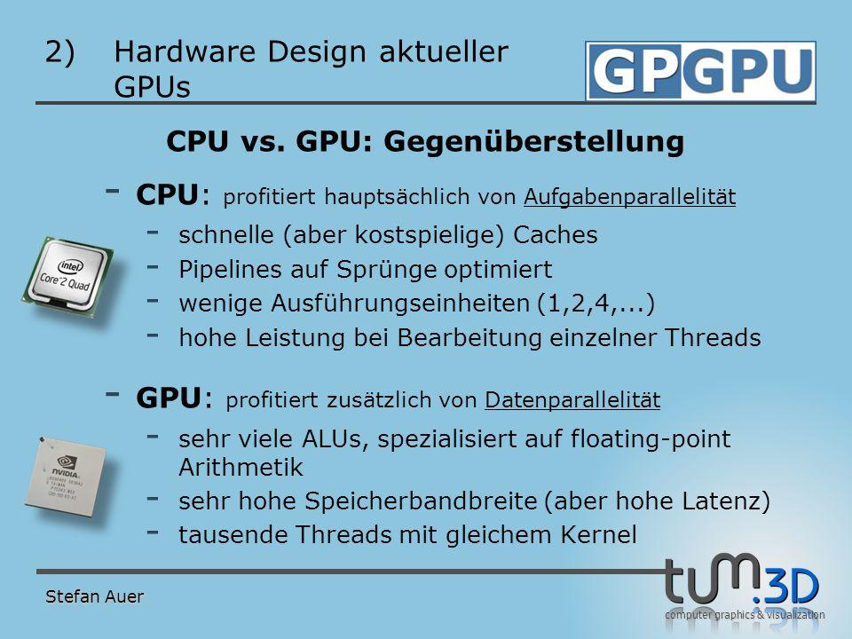 Inhalt Motivation Hardware Design aktueller GPUs