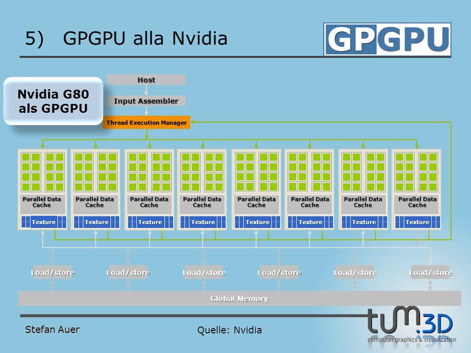 CUDA GPGPU alla Nvidia Compute Unified Device Architecture