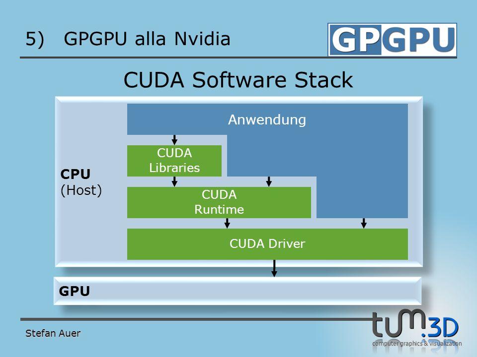 CUDA aus Compiler-Sicht